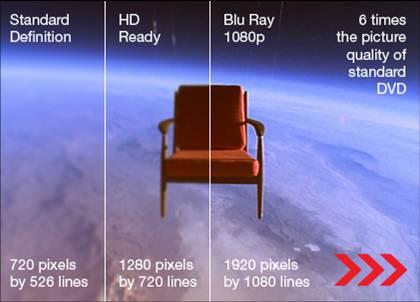 1080p Dvd Player vs Blu Ray The Bdx2000 Blu-ray Player