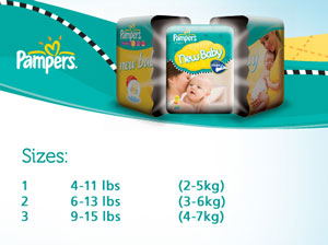 Pampers New Baby Nappies Size Chart