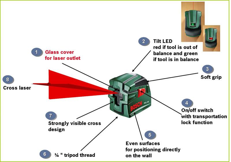 bosch pcl 10 cross line laser level diy tools. Black Bedroom Furniture Sets. Home Design Ideas