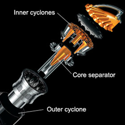 The technology that makes up the Root cyclone