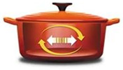 Le Creuset Heat Retention