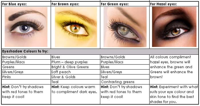 Types of Eye Colors  Most Common amp the Rarest Eye Color