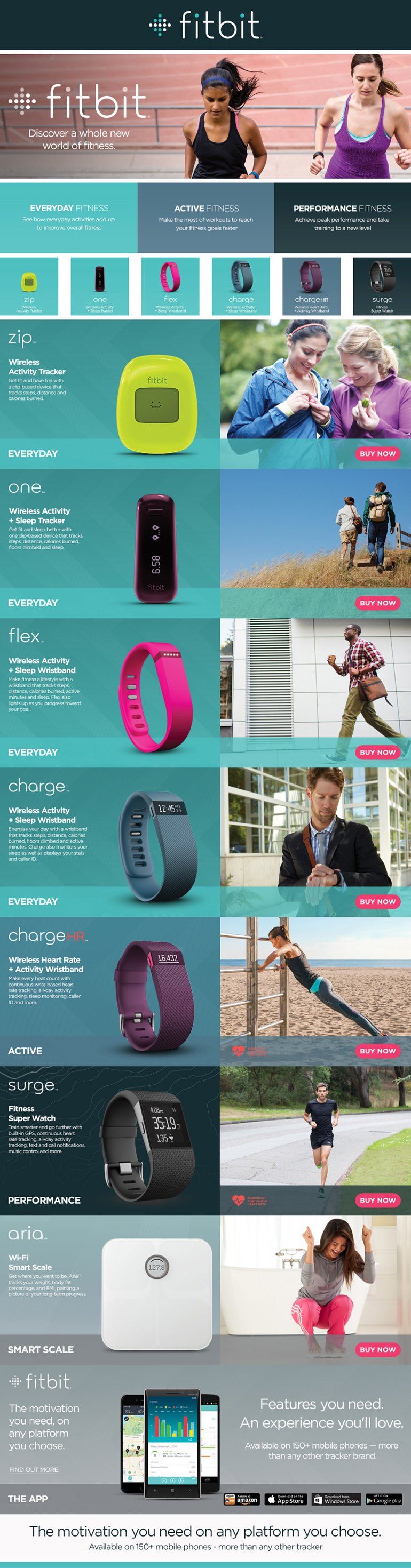 Fitbit Brand Store - Mobile Friendly