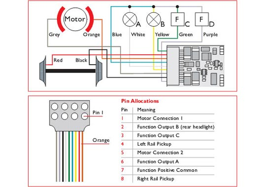 dcc 8 pin plug wiring diagram dcc wiring diagrams wiring