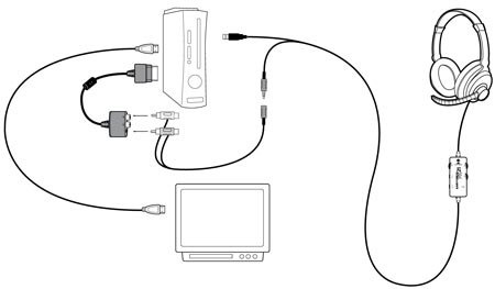 Xbox One Connections Diagram on xbox 360 kinect wiring diagram