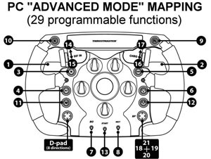 Advanced mode mapping