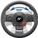 Racing-grade wheel rotation
