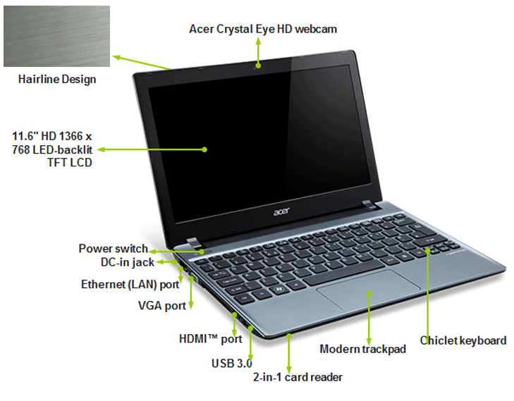 Acer Aspire V5 123 Ultra Portable Laptop 116 Dual Core