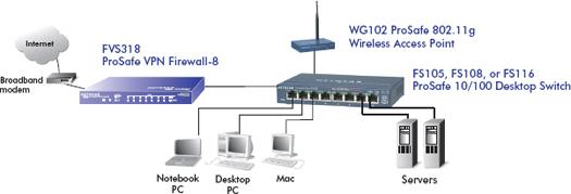 Netgear Fs108uk Unmanaged Switch 8 Ports En Fast En