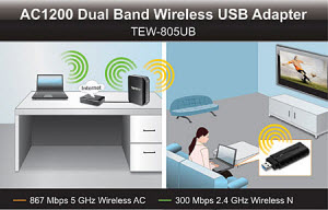 TEW-805UB Networking Solution
