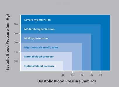 Omron_blood_pressuree'