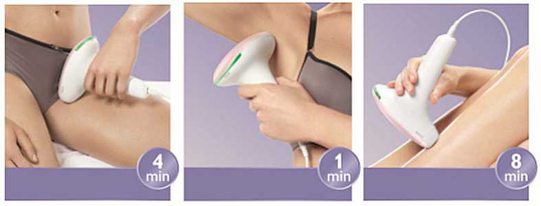 philips lumea results