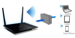 TP-Link 300Mbps High Power Wireless N Router