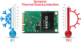 Dynamic Thermal Guard protection