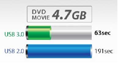 Transcend StoreJet hard drive capacity