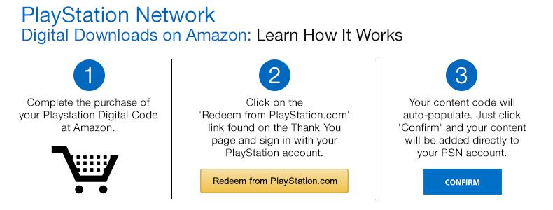 PSN Digital Games-Downloads