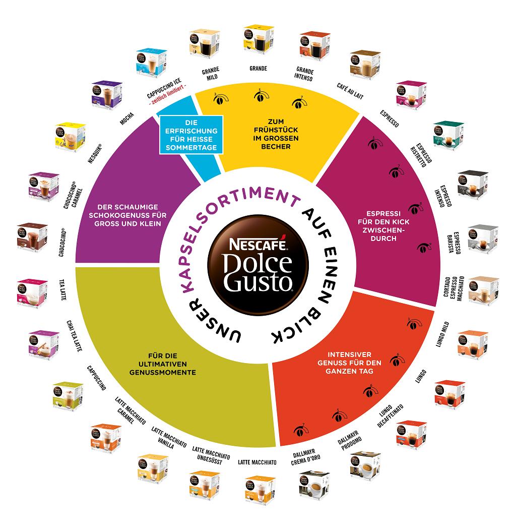 nescaf dolce gusto caff lungo 3er pack 48 kapseln lebensmittel getr nke. Black Bedroom Furniture Sets. Home Design Ideas