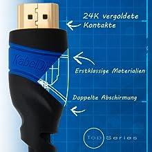 kabeldirekt; hdmi kabel; hdmi 2.0; 4K; hdmi 3d; 1.4a; hdmi; 1080p; produktion;