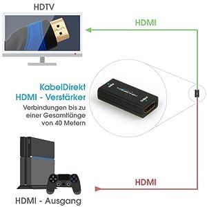 kabeldirekt; hdmi kabel; hdmi 2.0; 4K; hdmi 3d; 1.4a; hdmi; 1080p; 9m; 9 meter;