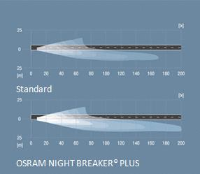 OSRAM NIGHT BREAKER PLUS - Zusatzbild