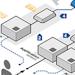 Nutzen Sie bewährte Cloud-Referenzarchitekturen