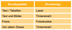 Tabelle Druckqualit�t