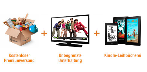 Was ist Prime Instant Video?