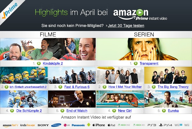Highlights im April