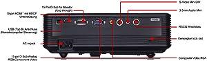 Acer P1201 DLP Projektor - Anschlüsse Rückseite