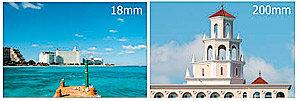 3-4 facher Brennweitenbereich und 11,1-facher Zoom
