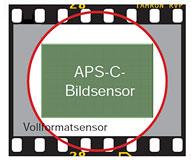 Bildkreis für Di II-Objektive Vollformatsensor