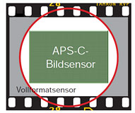 Bildkreis f&uuml;r Di II-Objektive Vollformatsensor