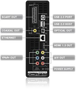 FANTEC MM-FHDL + WiFi 1,5TB Anschlüsse