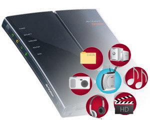 Gleichzeitig hochauflösende Videos anschauen, Musik hören, Online-Spiele spielen und Daten übertragen !
