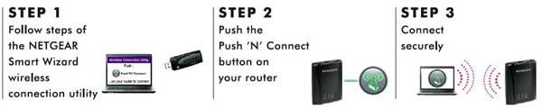 xbox 360 pc adapter  eBay