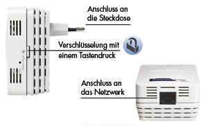 XAVB5001