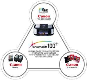 Chromalife100
