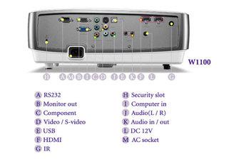 Full HD Auflösung_W1100