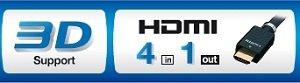 HDMI mit 3D