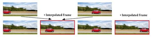 Frame Interpolation
