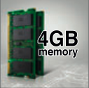 Abbildung 4 GB Memory