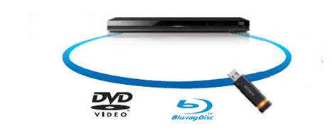 Sony Blu-ray-Player