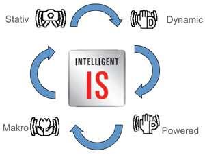 Intelligent: automatische Bildstabilisierung mit vier Modi