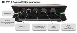 HD PVR Anschlüsse
