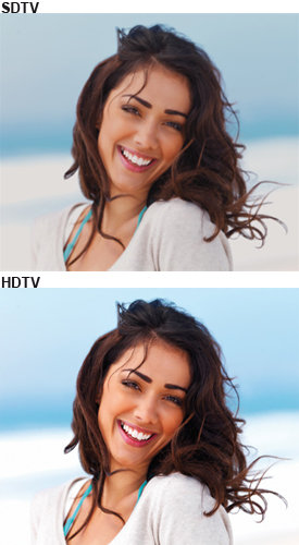 SD HD Vergleich