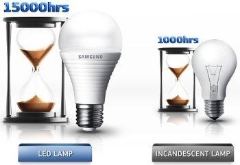 Samsung LED Lampe E27 10,8 W