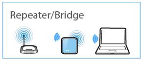 Repeater/Bridge