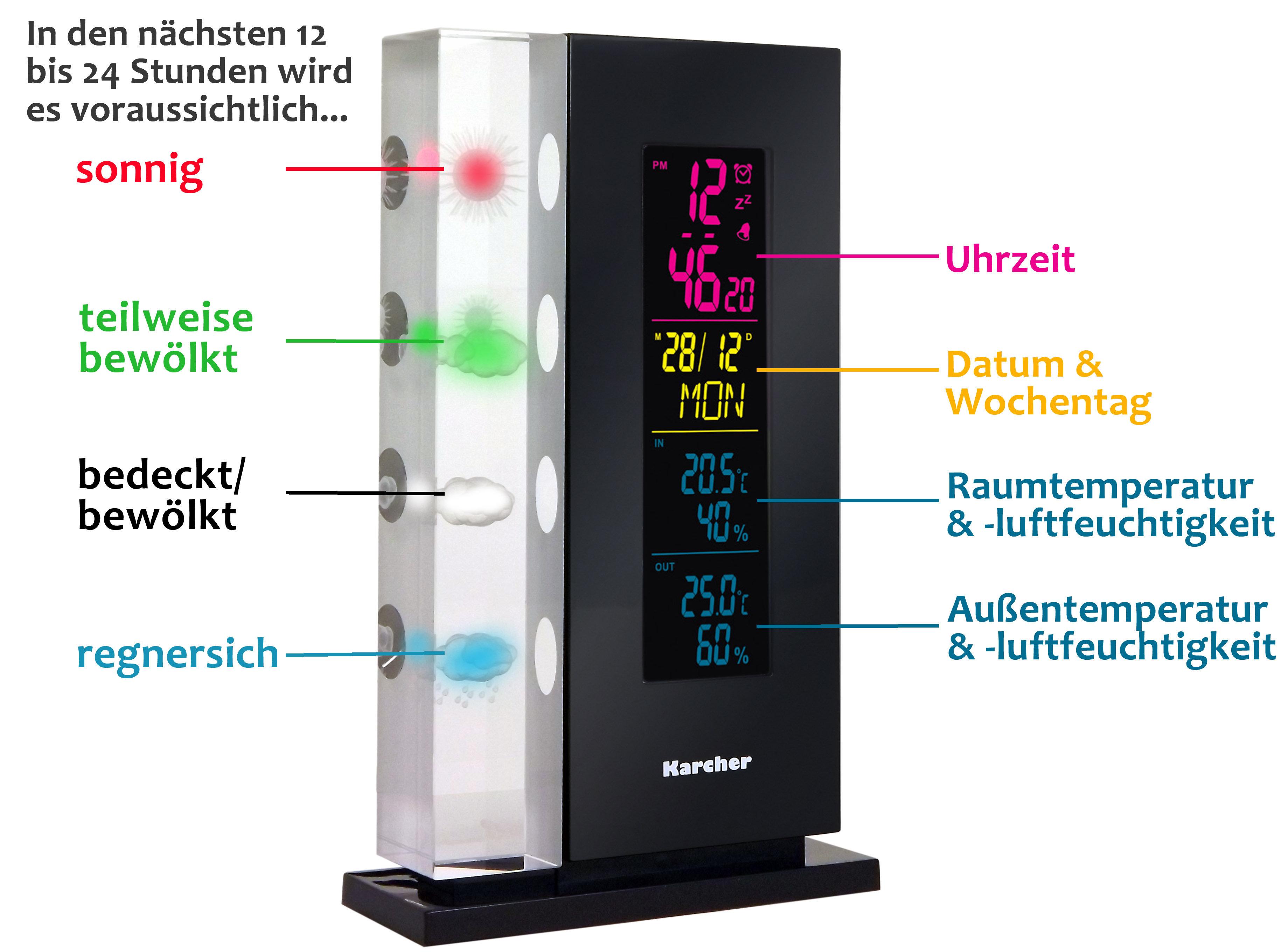 karcher ws 50 wetterstation raum au entemperaturanzeige wecker kalender ebay. Black Bedroom Furniture Sets. Home Design Ideas