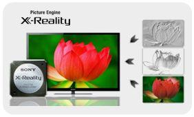 Sony Bravia HX855 Fernseher