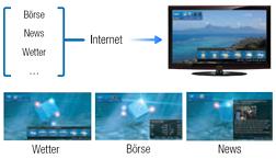 Samsung LCD-TV